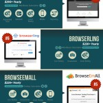Top 10 Cross Browser Testing Tools [Infographic]